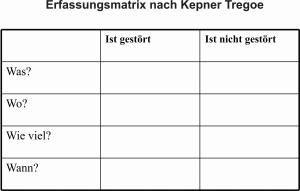 IT-Support Fragenkatalog